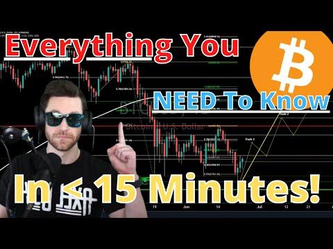 Bitcoin Price Prediction | Q3 2021 BTC Chart Made Simple!
