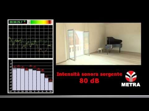 Finestre in alluminio metra isolamento acustico youtube - Finestre isolamento acustico ...