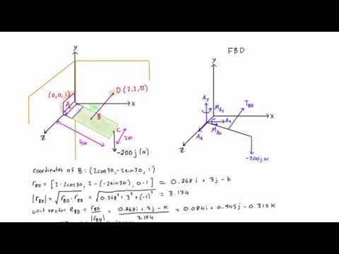3d Statics Problem Worked Example With Hinge And Cable Youtube
