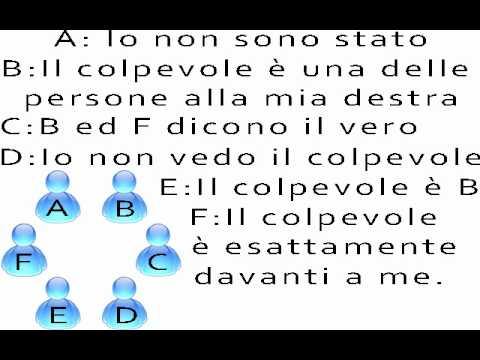 Indovinellochi Ha Mangiato La Torta Wikieasyit Youtube