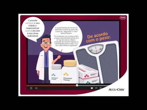 Curso de Contagem de Carboidratos Accu-Chek