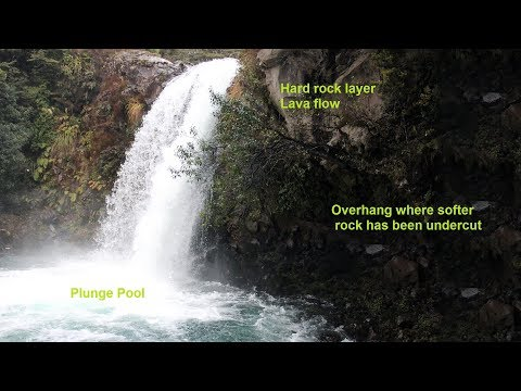 The Formation of Waterfalls