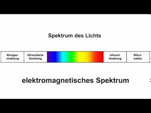 FWU - Optik: Wellenoptik - Trailer