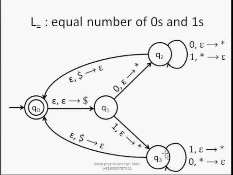 Automata Theory Push Down Automata Tutorial Pda With Example