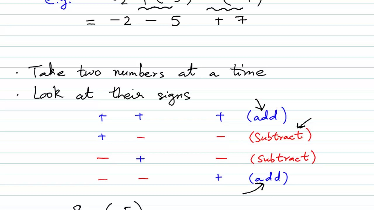 - Adding And Subtracting Integers Without A Number Line - YouTube