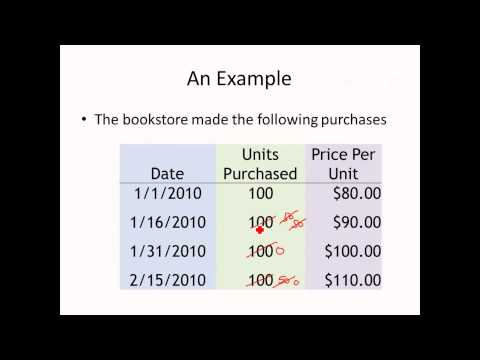 inventories-ii---intermediate-accounting-i---lecture-12