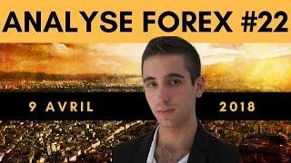 🗝 Analyse Forex #22 : EUR/USD, EUR/JPY, EUR/GBP...