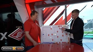 Разбор игры «Спартак» — «Уфа» с Николаем Рассказовым