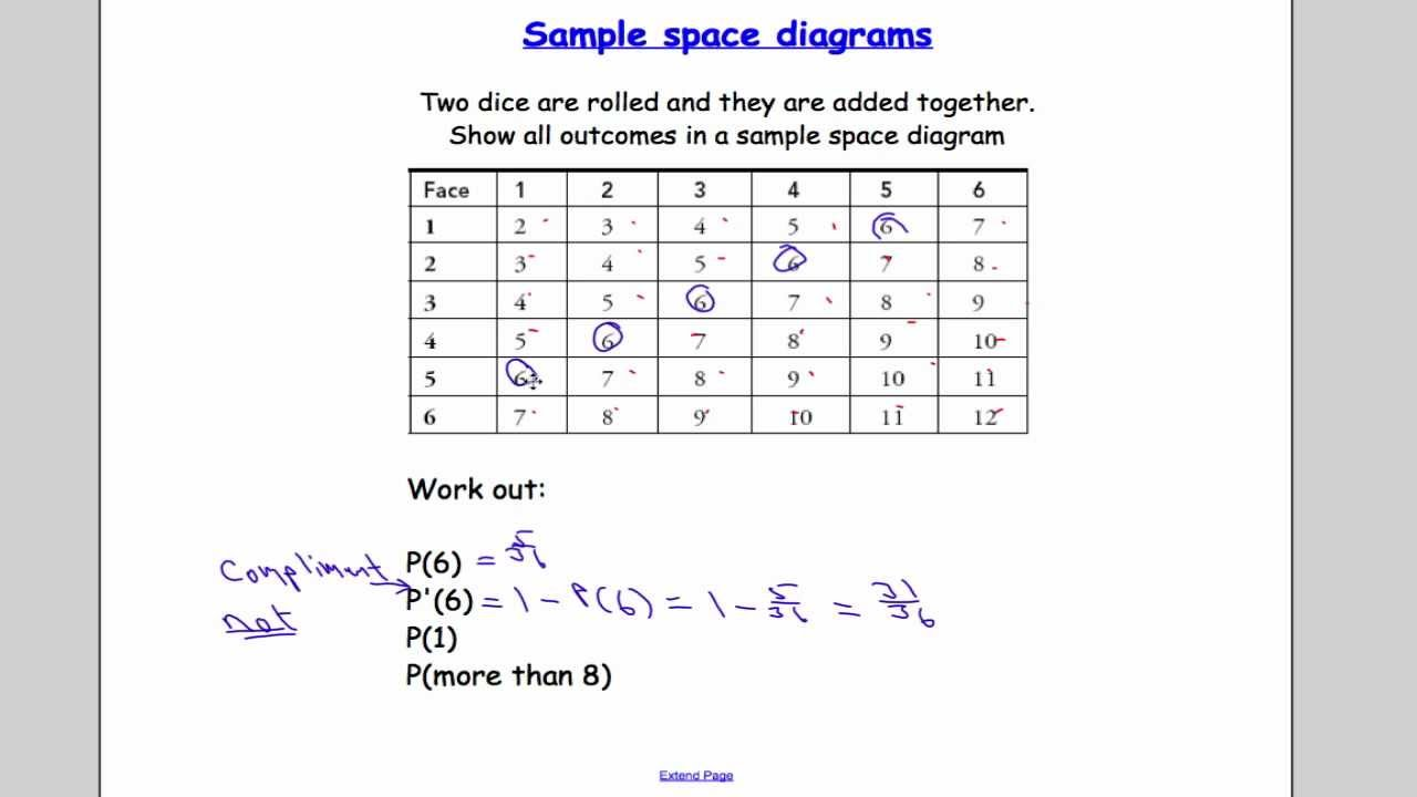 edexcel s1 tutorial 14 sample space and venn diagrams [ 1280 x 720 Pixel ]