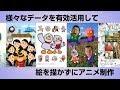 作画をしないアニメスタジオ【No Pictures】サービスご案内