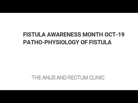 Patho-physiology of Fistula according to Ayurveda