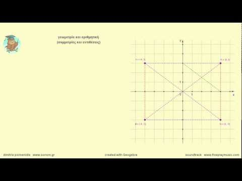 μαθηματικά α΄γυμνασίου: μία εικόνα, χίλιες λέξεις
