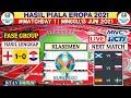 Hasil Piala Eropa 2021 Tadi Malam | Inggris vs Kroasia |Klasemen Euro 2021 Terbaru |Jadwal Live Rcti