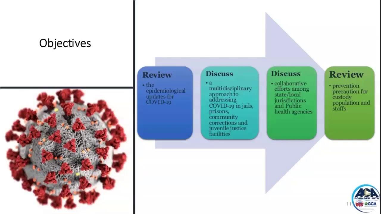 Coronavirus COVID 19 Corrections Update 20200323 1801 1