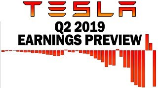 An Interesting Thing Could Happen When Tesla Reports Its Earnings