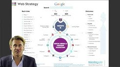 How to use the Web Strategy Planning Template (Digital Marketing)