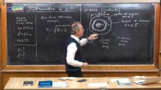 Урок 426. Подготовка к КР Волновая оптика
