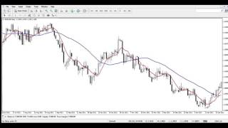 Forex trading strategies 2015: Best strategy forex trading