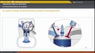 fonctionnement moteur (essence diesel) - architecture moteur ( formation mecanique auto gratuit )