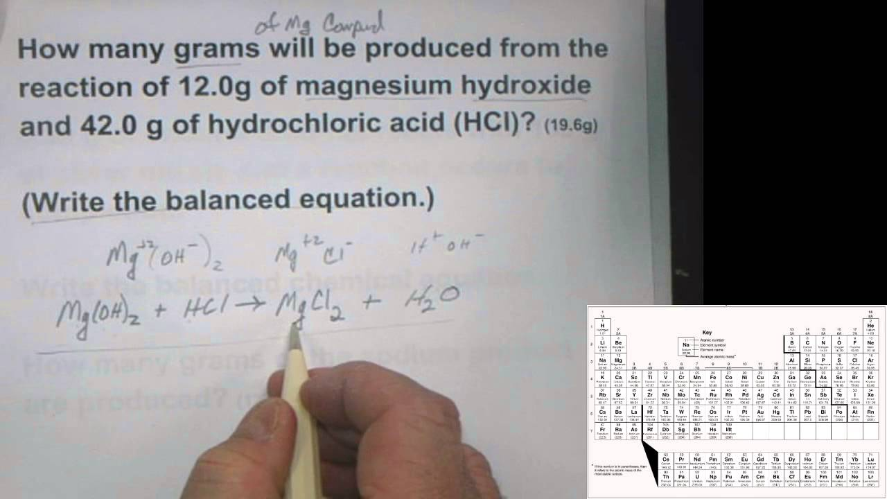 mg and hcl reaction