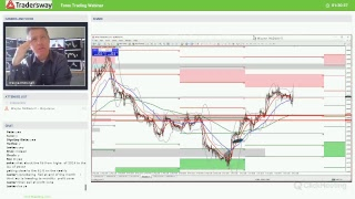 Forex Trading Stream - Live Thursday March 8, 2018