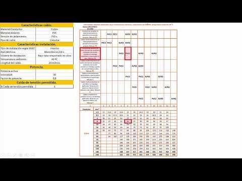 Cálculo de sección cables eléctricos mediante software libre. Cable monofásico