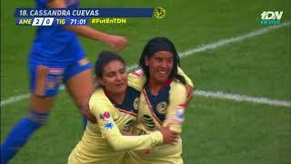 Resumen América 2 2 Tigres Femenil Gran Final  Da Estadio Azteca