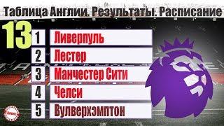 Чемпионат Англии по футболу АПЛ 13 т Результаты расписание таблица Фиаско Челси Победа Жозе