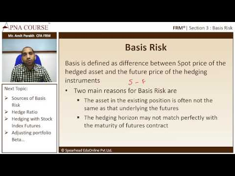 Financial Risk Management | Explanation of Basis Risk with