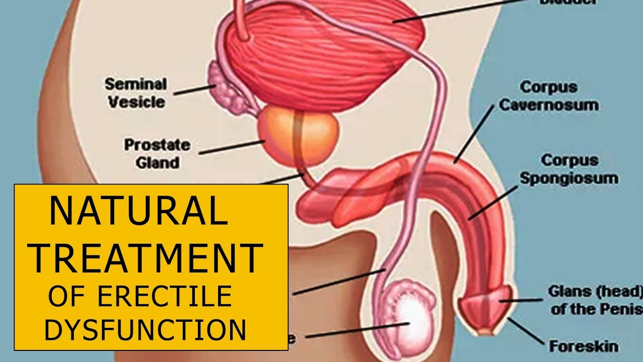 why take erectile dysfunction permanently