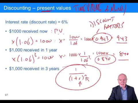 CIMA BA1 Discounting and Net present values