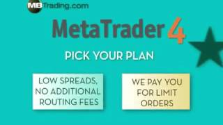 MB Trading Review - Stocks Options Futures Forex Online Discount Trading