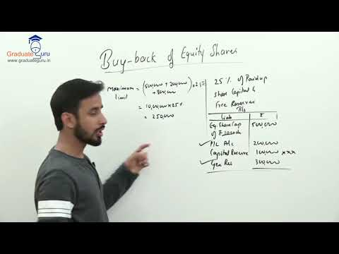 TYBCOM-Financial Accounts-BuyBack of Equity Shares - Introduction