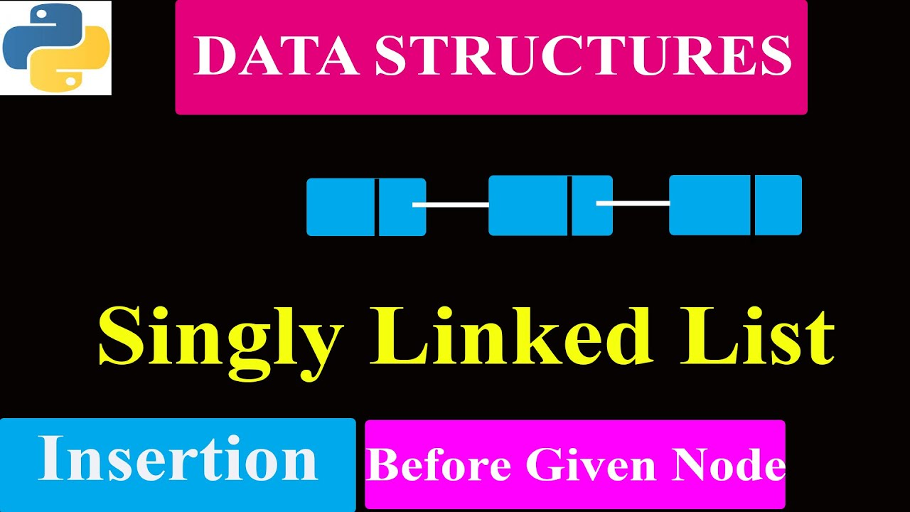 Inserting/Adding Elements Before The Given Node in The Linked List | Python Program
