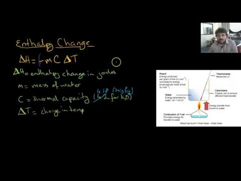 Molar Heat of Combustion Calculations