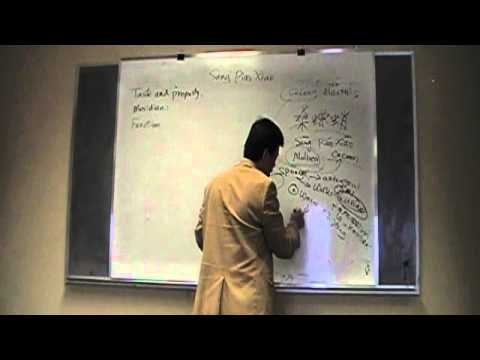 Dr. Yubin Lu's Herbology Lectures: Herbs that Astringe (part 2)