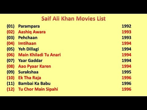 Saif Ali Khan Movies L...