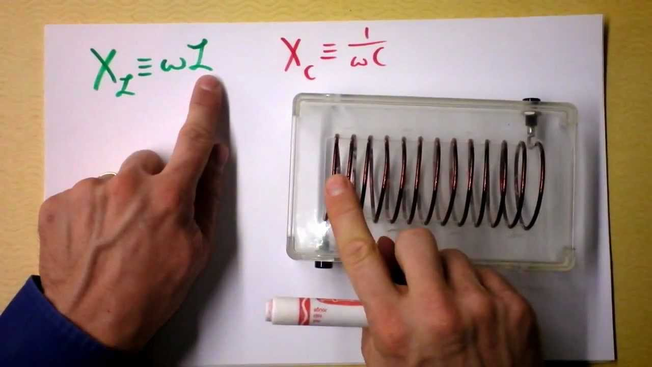 AC Circuits | Boundless Physics
