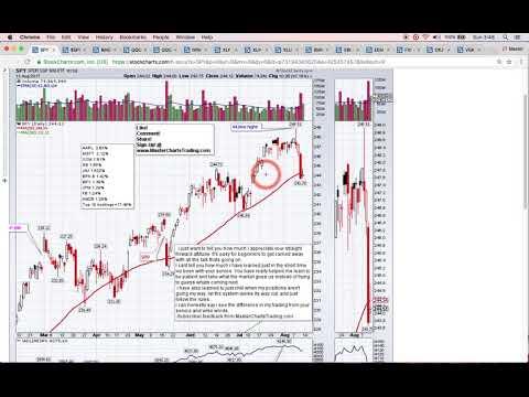 Stock Market Recap   August 11, 2017   MasterChartsTrading com