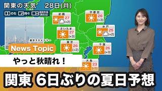 関東 6日ぶりの夏日予想