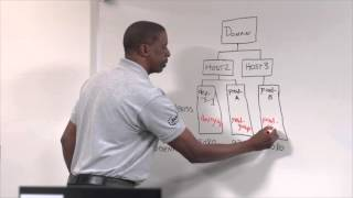 Video Classroom course preview: Red Hat JBoss® Application Administration I | JB248