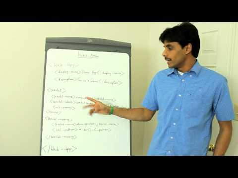Servlets - Web.xml Basics
