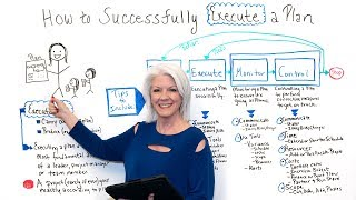 How to Successfully Execute a Plan