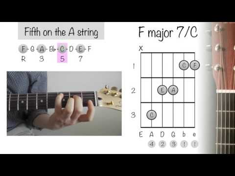 How To Play Guitar Chords: F Major 7/ C
