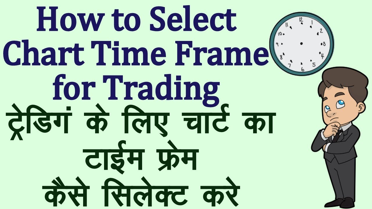 How to Select Chart Time Frame for Trading in Stock Market in Hindi. Technical Analysis in Hindi