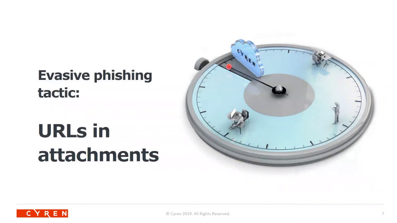 Evasive Phishing (Infosecurity Europe 2019)