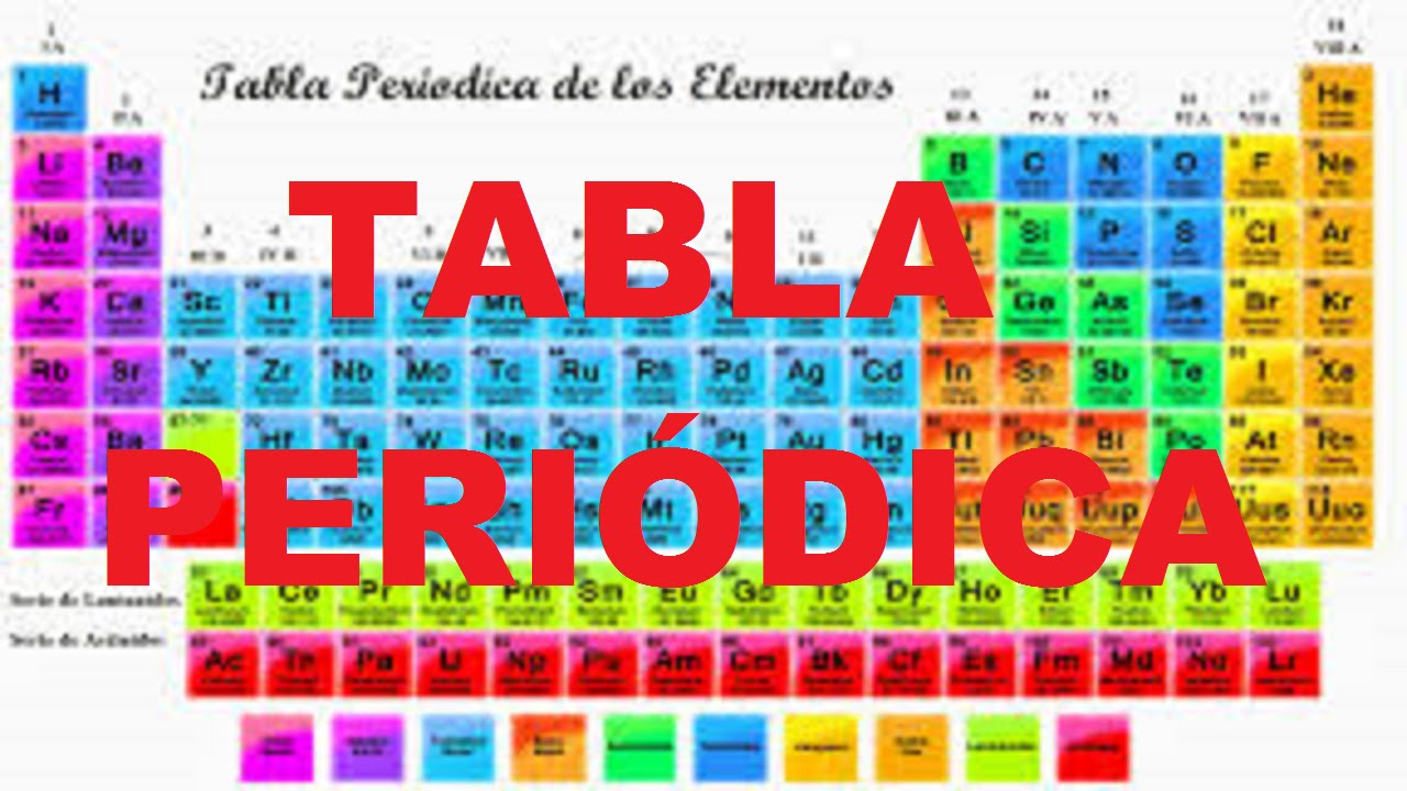 Cmo se construye la tabla peridica a partir de la configuracin cmo se construye la tabla peridica a partir de la configuracin electrnica de los elementos urtaz Image collections