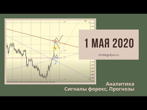 Прогноз курса EUR USD (+9 пар) на 1 МАЯ 2020 + сигналы, обзоры, аналитика форекс   Strategy4you