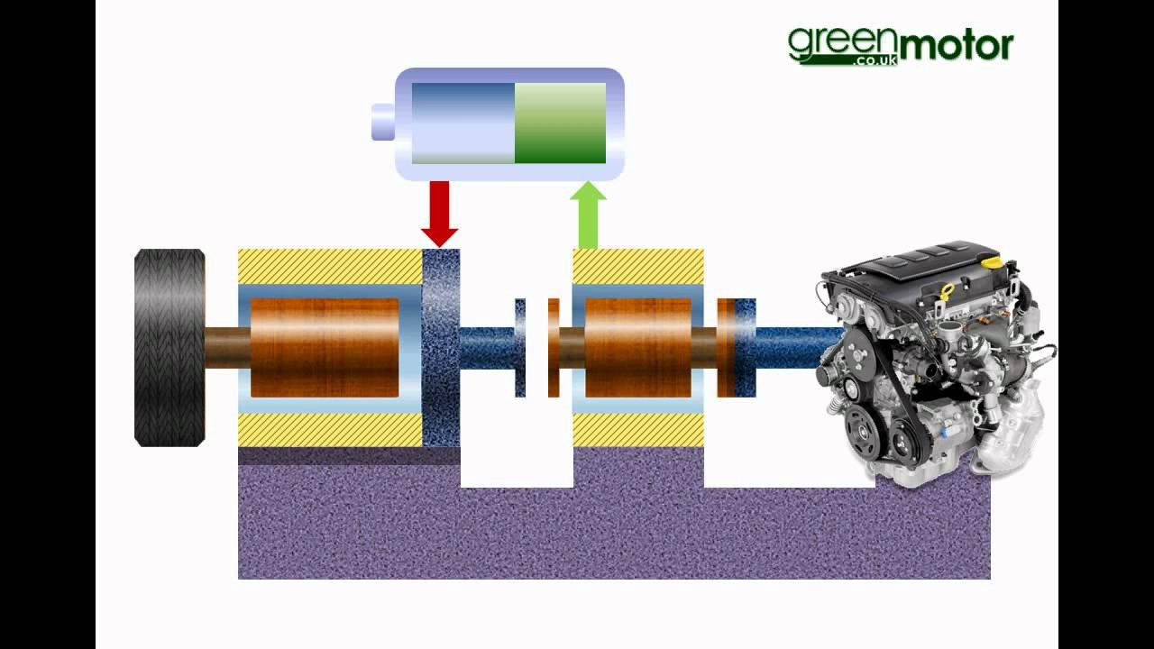 medium resolution of chevrolet volt electrical block diagram