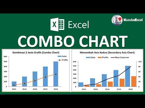 cara-membuat-grafik-kombo-(combo-chart)